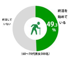 20161114_syukatu